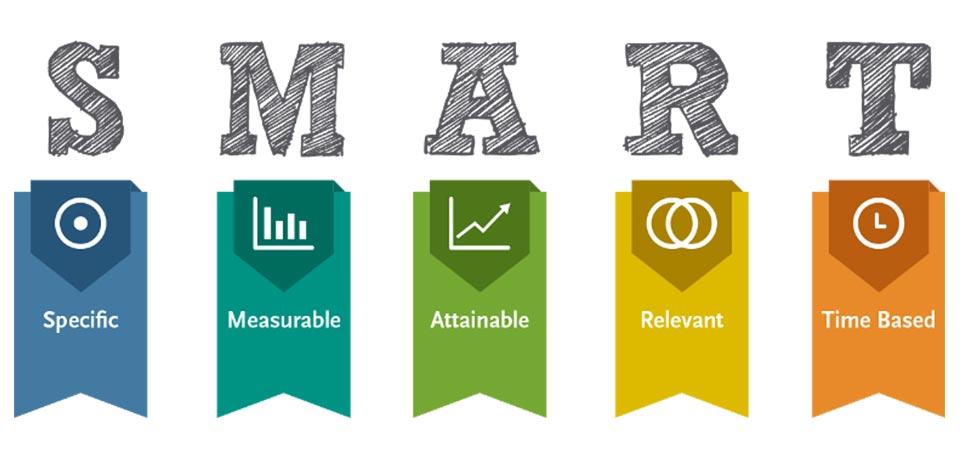 منظور از SMART چیست؟