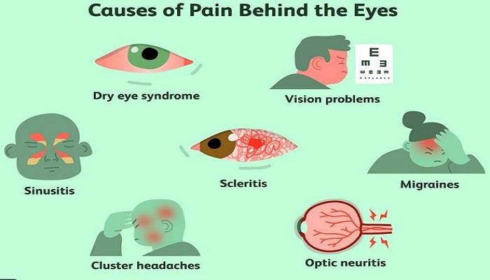 درد چشم و علل آن